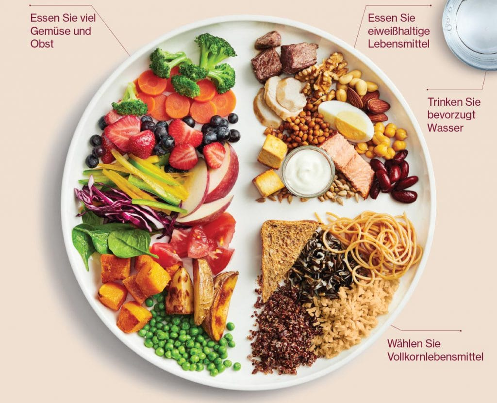 Lebensmittelauswahl bei der erfolgreichen Ernährungsumstellung